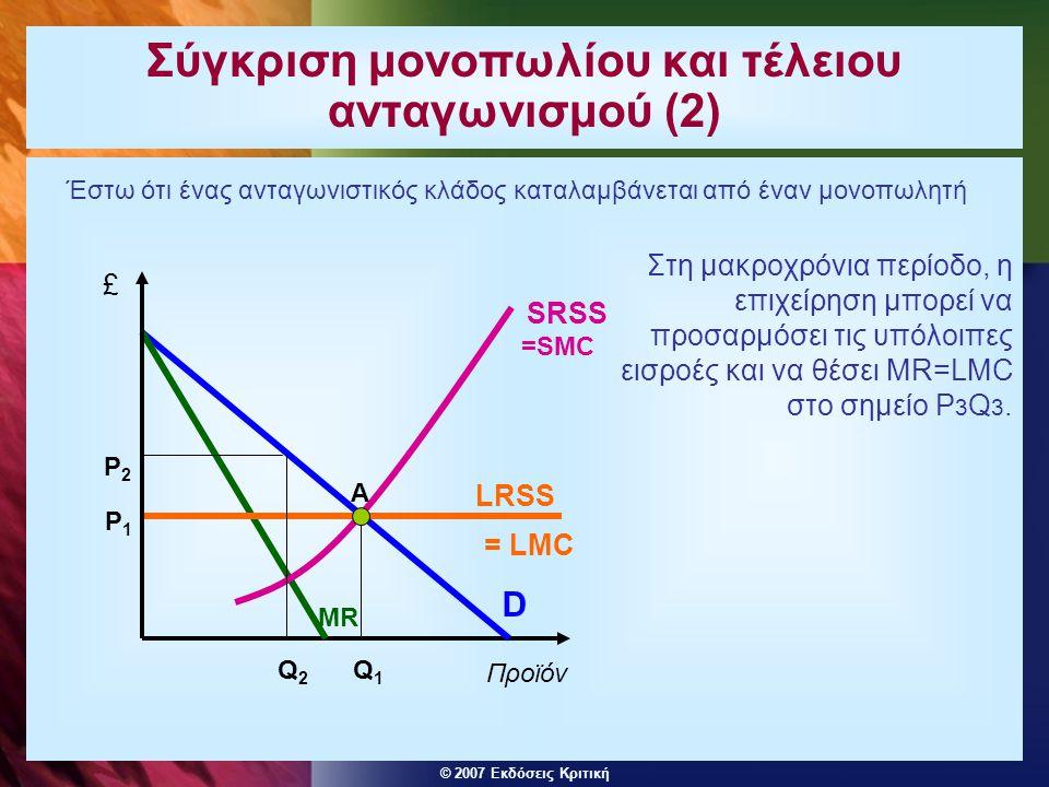 Σύγκριση μονοπωλίου και τέλειου ανταγωνισμού (2)