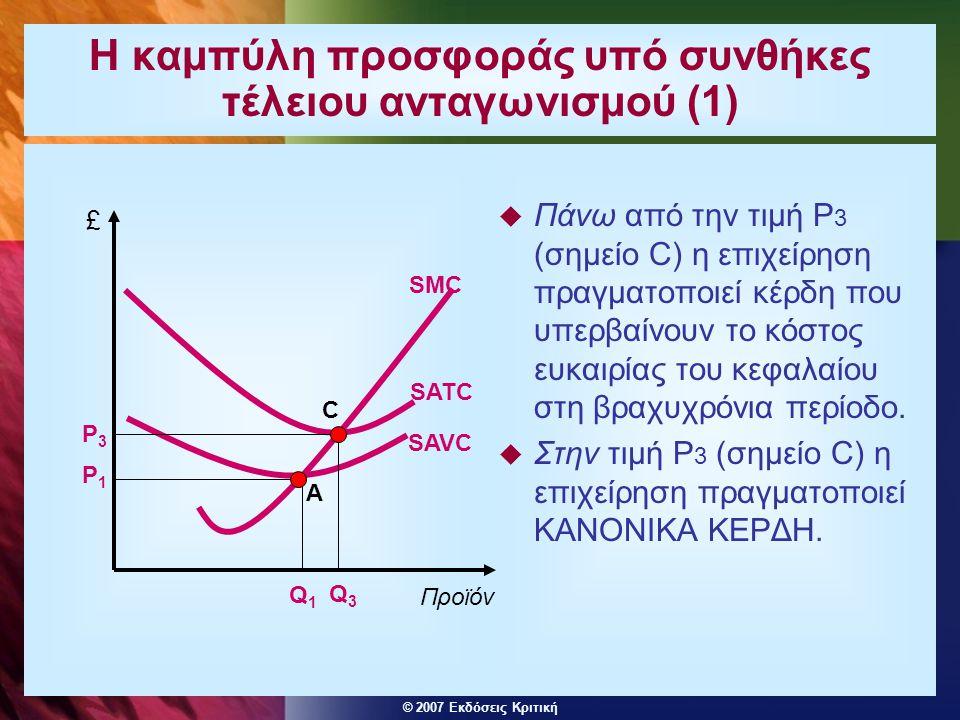 Η καμπύλη προσφοράς υπό συνθήκες τέλειου ανταγωνισμού (1)