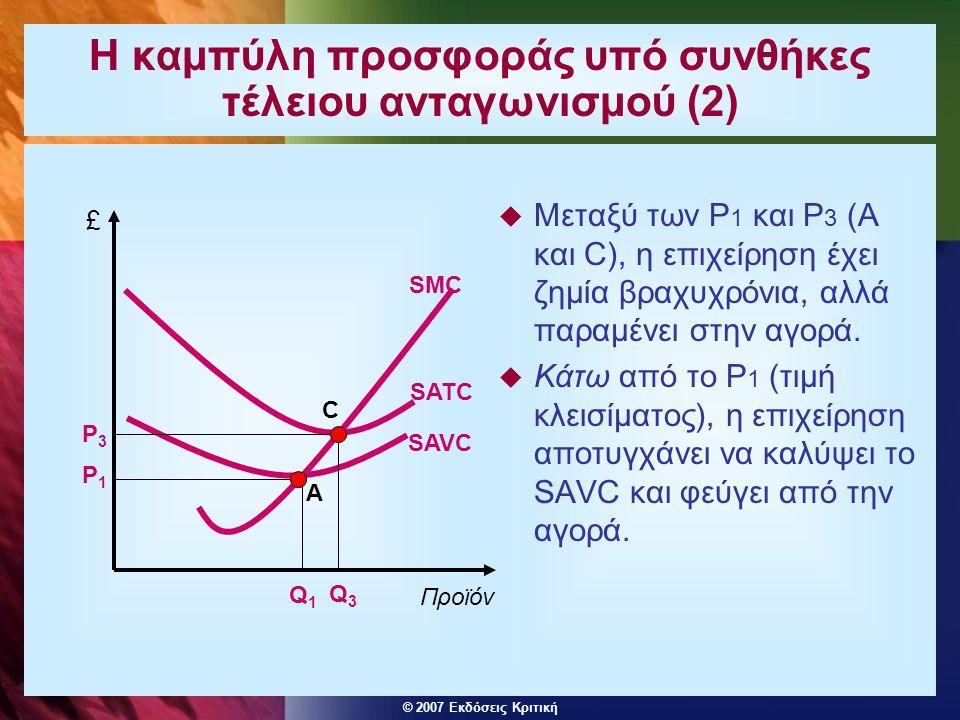Η καμπύλη προσφοράς υπό συνθήκες τέλειου ανταγωνισμού (2)