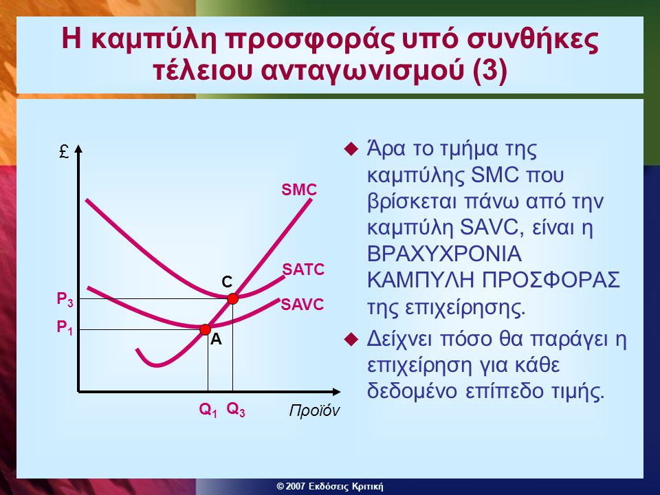 Η καμπύλη προσφοράς υπό συνθήκες τέλειου ανταγωνισμού (3)