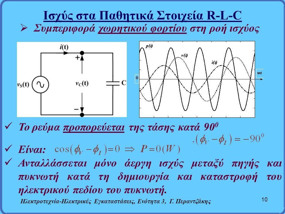 Ισχύς στα Παθητικά Στοιχεία R-L-C