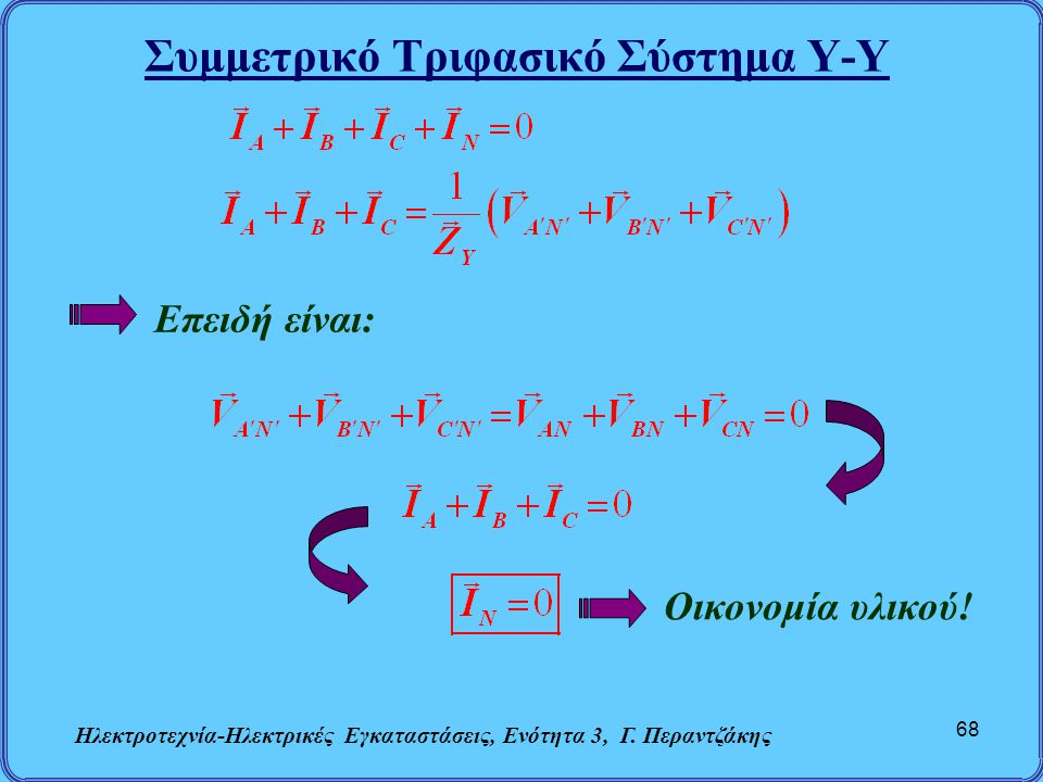 Συμμετρικό Τριφασικό Σύστημα Υ-Υ