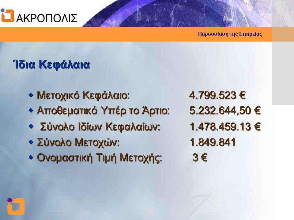 Σύνολο Ιδίων Κεφαλαίων: 1.478.459.13 €