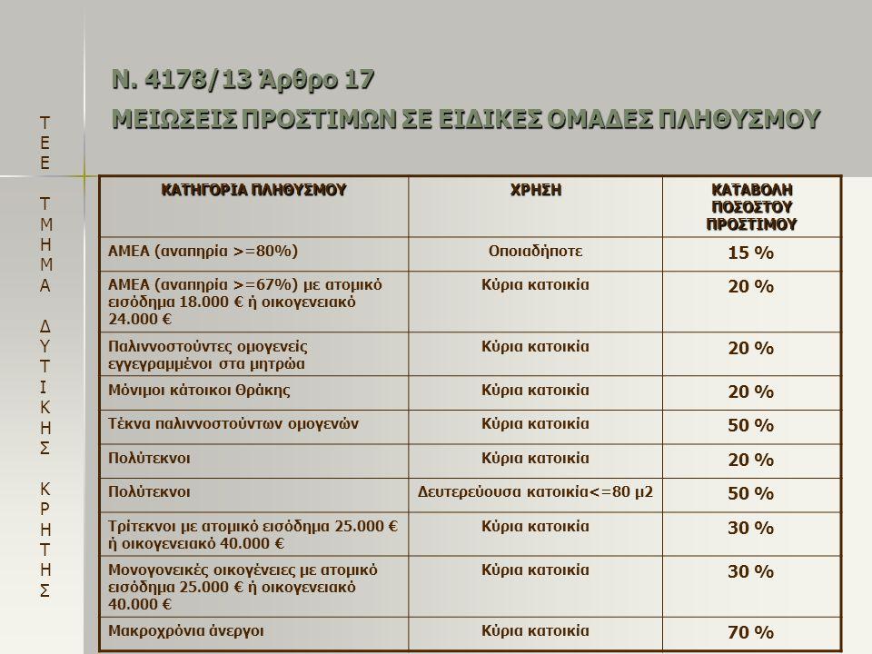 Ν. 4178/13 Άρθρο 17 ΜΕΙΩΣΕΙΣ ΠΡΟΣΤΙΜΩΝ ΣΕ ΕΙΔΙΚΕΣ ΟΜΑΔΕΣ ΠΛΗΘΥΣΜΟΥ