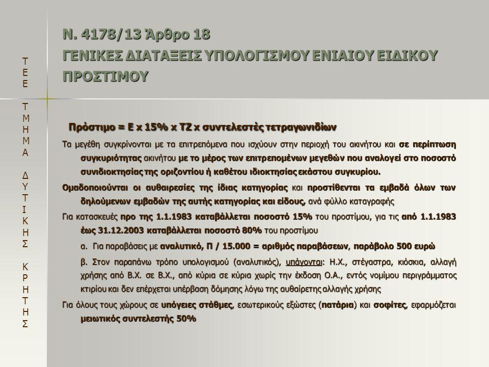 Πρόστιμο = Ε x 15% x TZ x συντελεστές τετραγωνιδίων