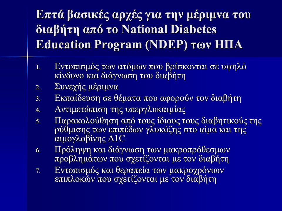 Επτά βασικές αρχές για την μέριμνα του διαβήτη από το National Diabetes Education Program (NDEP) των ΗΠΑ