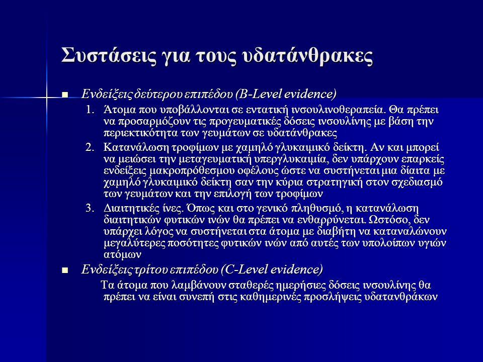 Συστάσεις για τους υδατάνθρακες