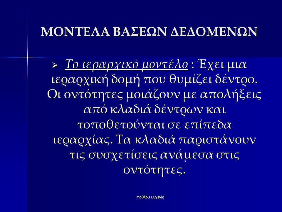 ΜΟΝΤΕΛΑ ΒΑΣΕΩΝ ΔΕΔΟΜΕΝΩΝ