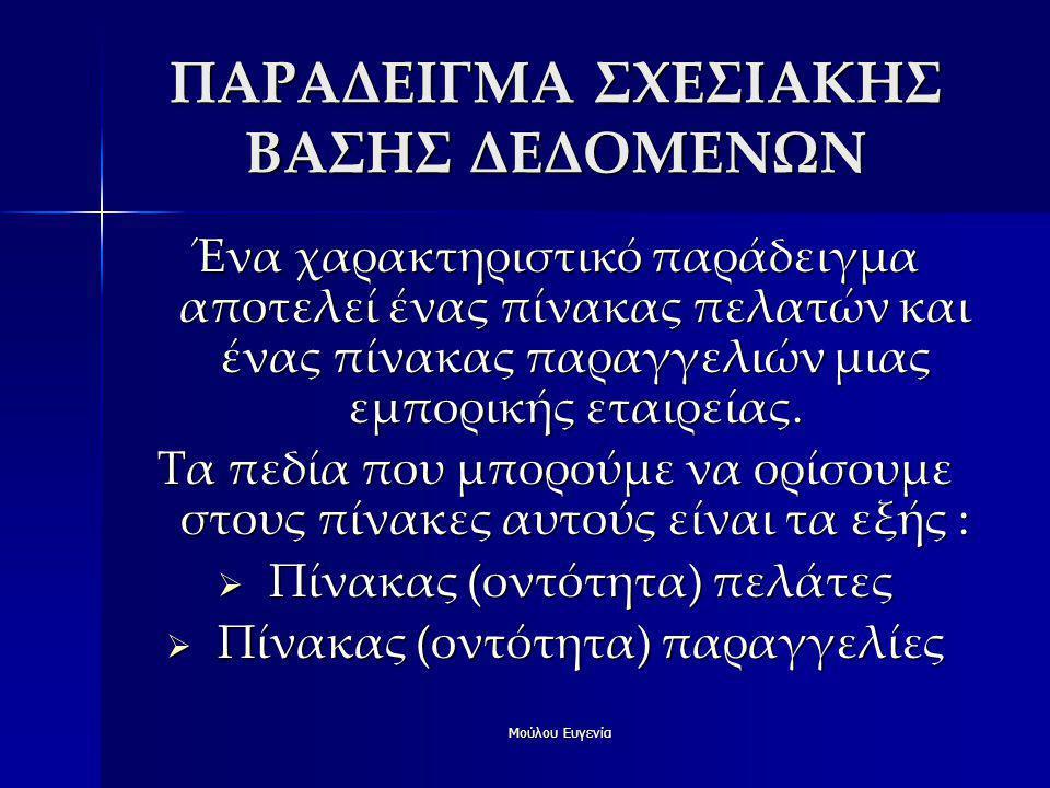ΠΑΡΑΔΕΙΓΜΑ ΣΧΕΣΙΑΚΗΣ ΒΑΣΗΣ ΔΕΔΟΜΕΝΩΝ
