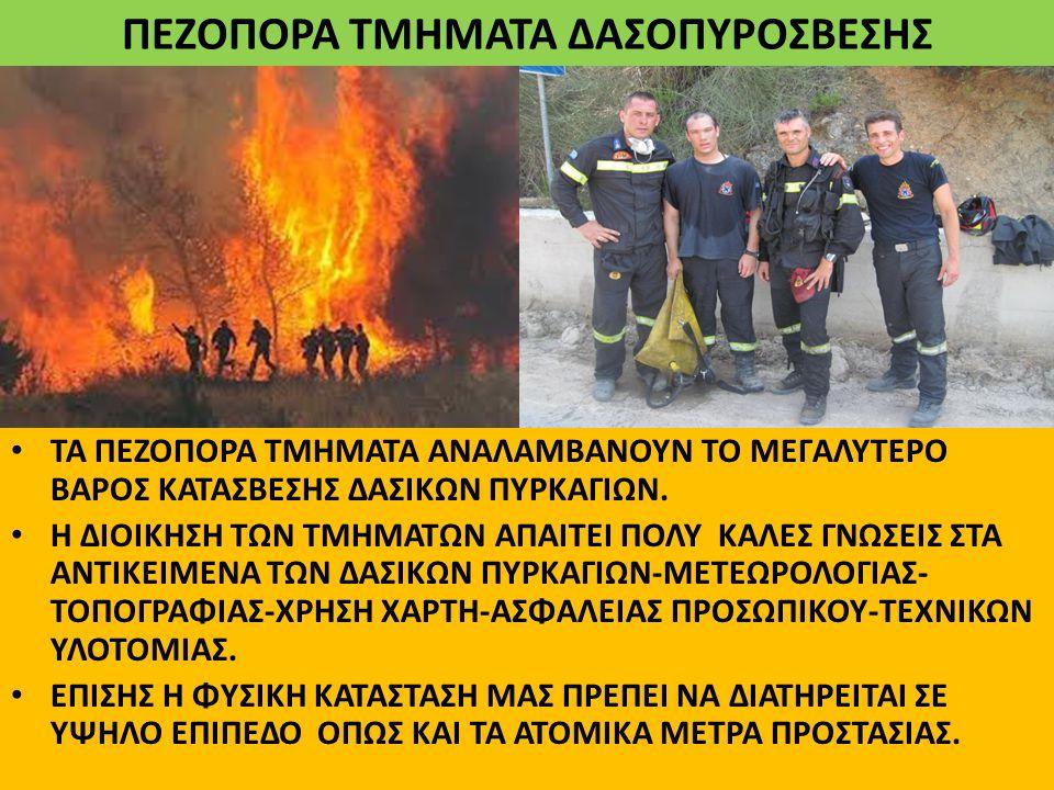 ΠΕΖΟΠΟΡΑ ΤΜΗΜΑΤΑ ΔΑΣΟΠΥΡΟΣΒΕΣΗΣ