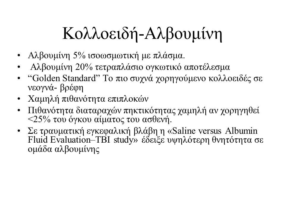 Koλλοειδή-Αλβουμίνη Αλβουμίνη 5% ισοωσμωτική με πλάσμα.