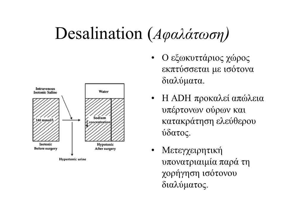 Desalination (Aφαλάτωση)