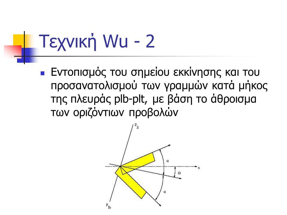 Τεχνική Wu - 2