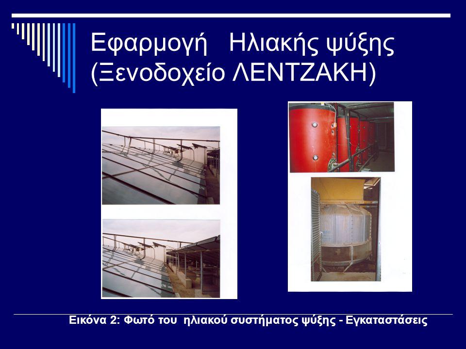 Εφαρμογή Ηλιακής ψύξης (Ξενοδοχείο ΛΕΝΤΖΑΚΗ)