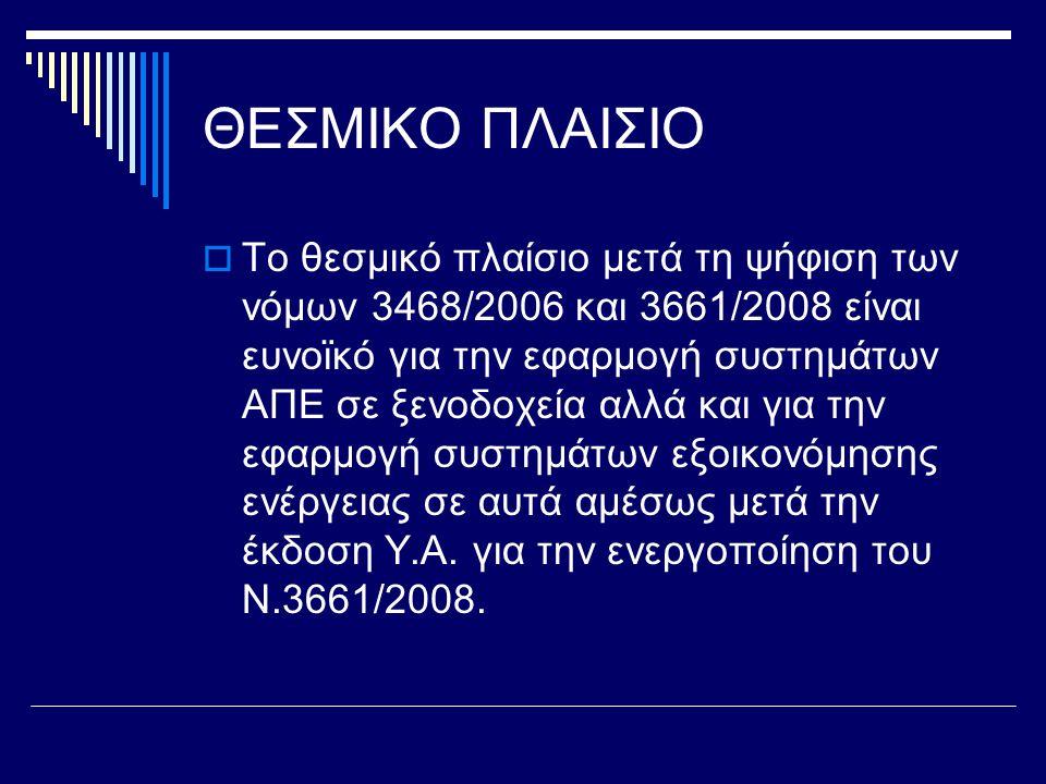 ΘΕΣΜΙΚΟ ΠΛΑΙΣΙΟ
