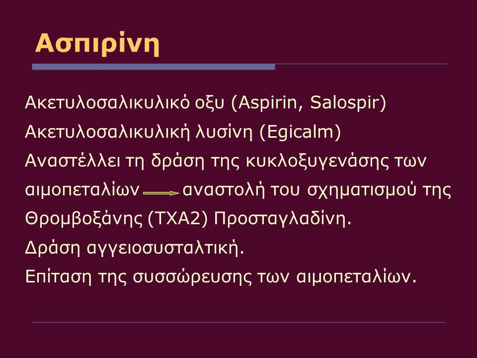Ασπιρίνη Ακετυλοσαλικυλικό οξυ (Aspirin, Salospir)