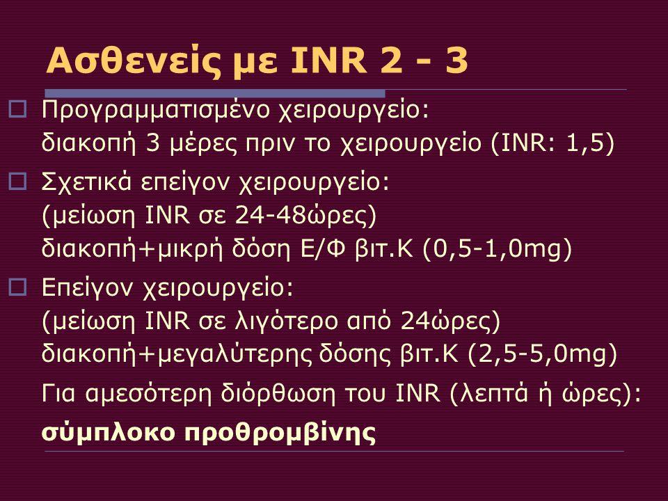 Ασθενείς με INR 2 - 3 Προγραμματισμένο χειρουργείο: