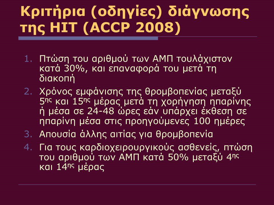 Κριτήρια (οδηγίες) διάγνωσης της ΗΙΤ (ACCP 2008)