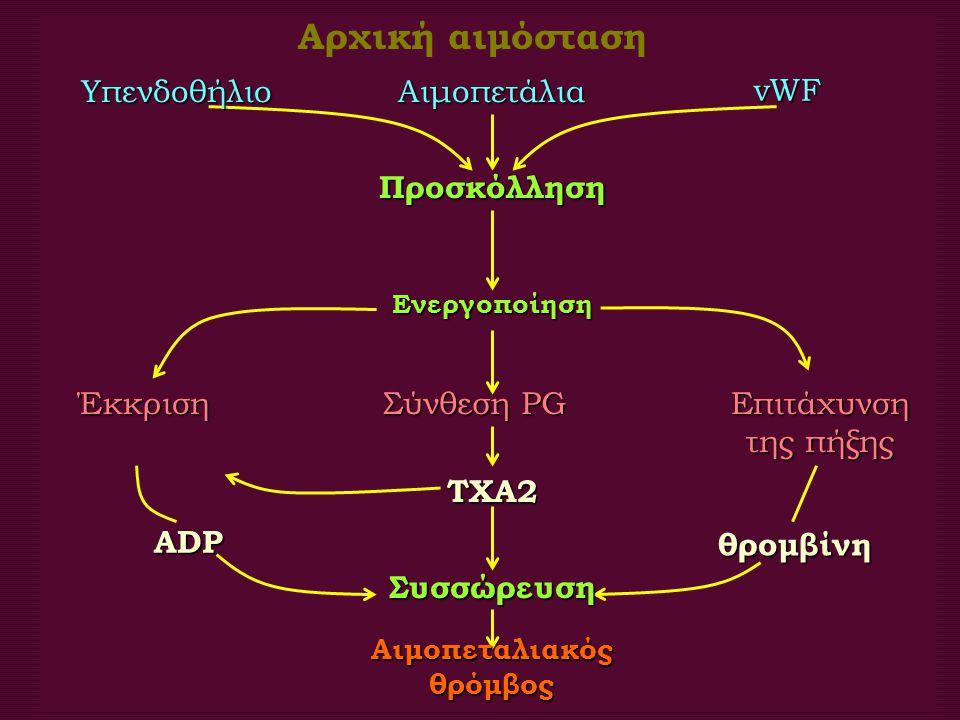 Αιμοπεταλιακός θρόμβος