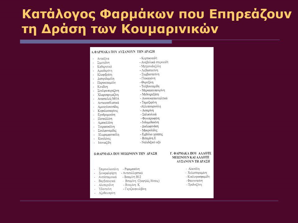 Κατάλογος Φαρμάκων που Επηρεάζουν τη Δράση των Κουμαρινικών