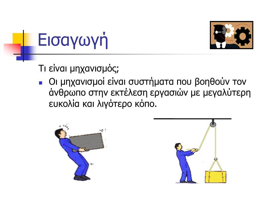 Εισαγωγή Τι είναι μηχανισμός;