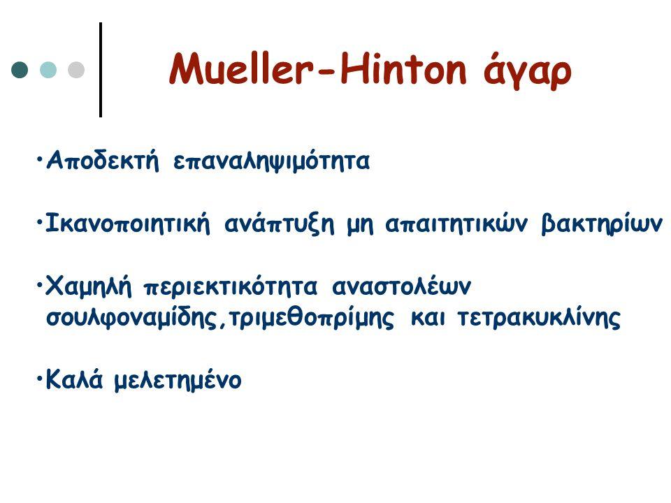 Mueller-Hinton άγαρ Αποδεκτή επαναληψιμότητα