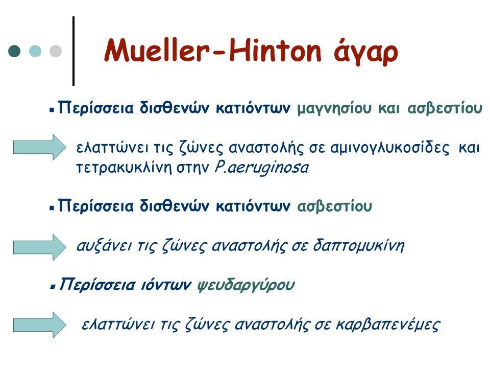 Mueller-Hinton άγαρ ▪Περίσσεια δισθενών κατιόντων μαγνησίου και ασβεστίου. ελαττώνει τις ζώνες αναστολής σε αμινογλυκοσίδες και.