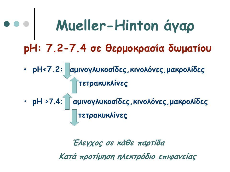 pH: 7.2-7.4 σε θερμοκρασία δωματίου