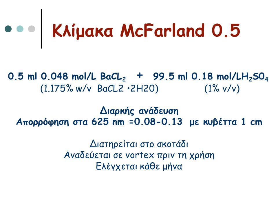 Απορρόφηση στα 625 nm =0.08-0.13 με κυβέττα 1 cm