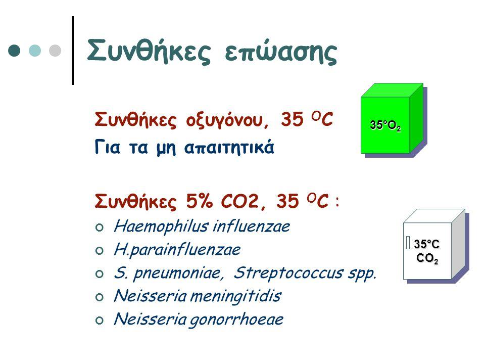 Συνθήκες επώασης Συνθήκες οξυγόνου, 35 OC Για τα μη απαιτητικά