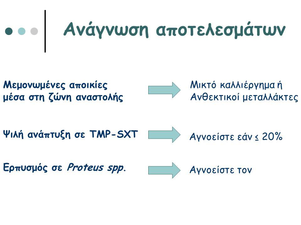 Ερπυσμός σε Proteus spp.