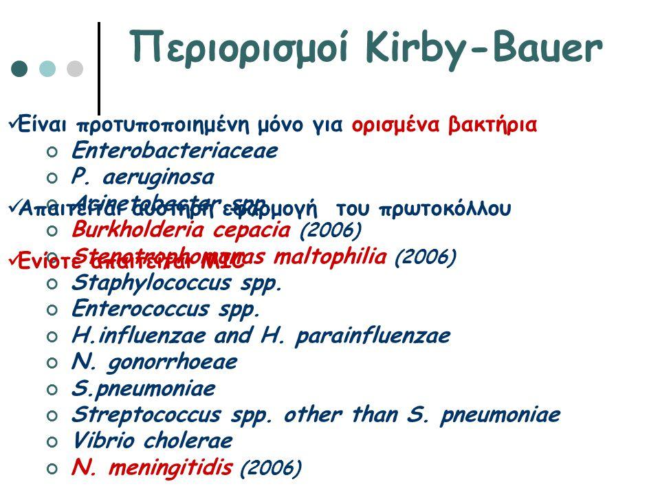Περιορισμοί Kirby-Bauer