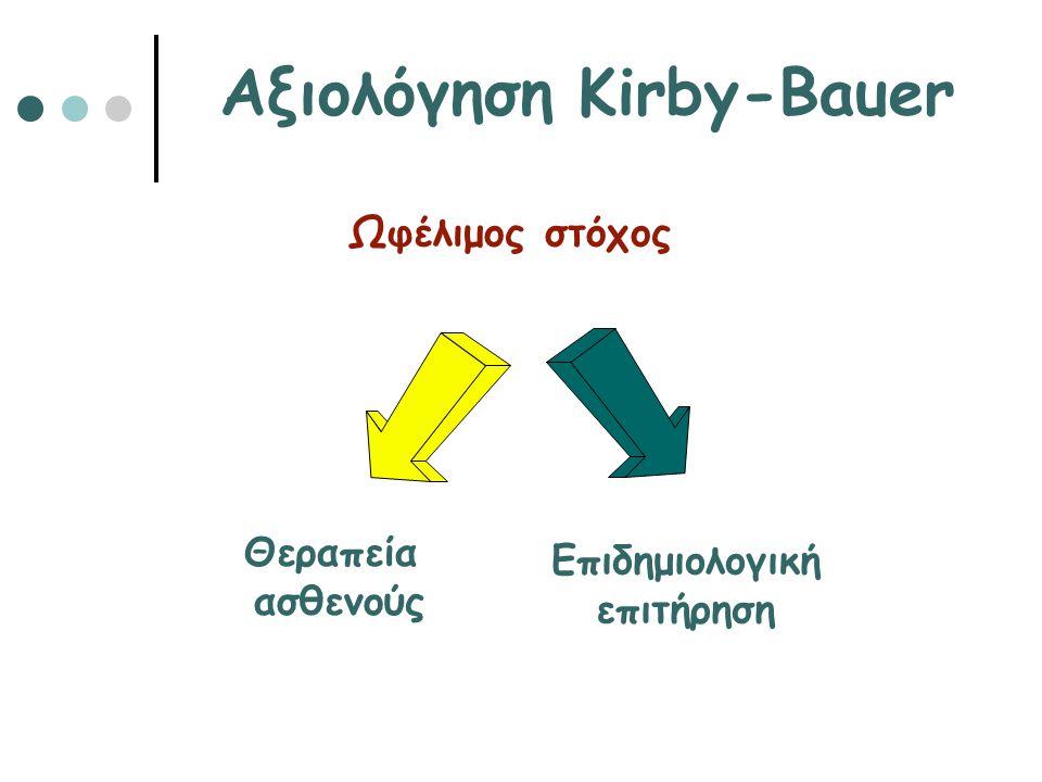 Αξιολόγηση Kirby-Bauer