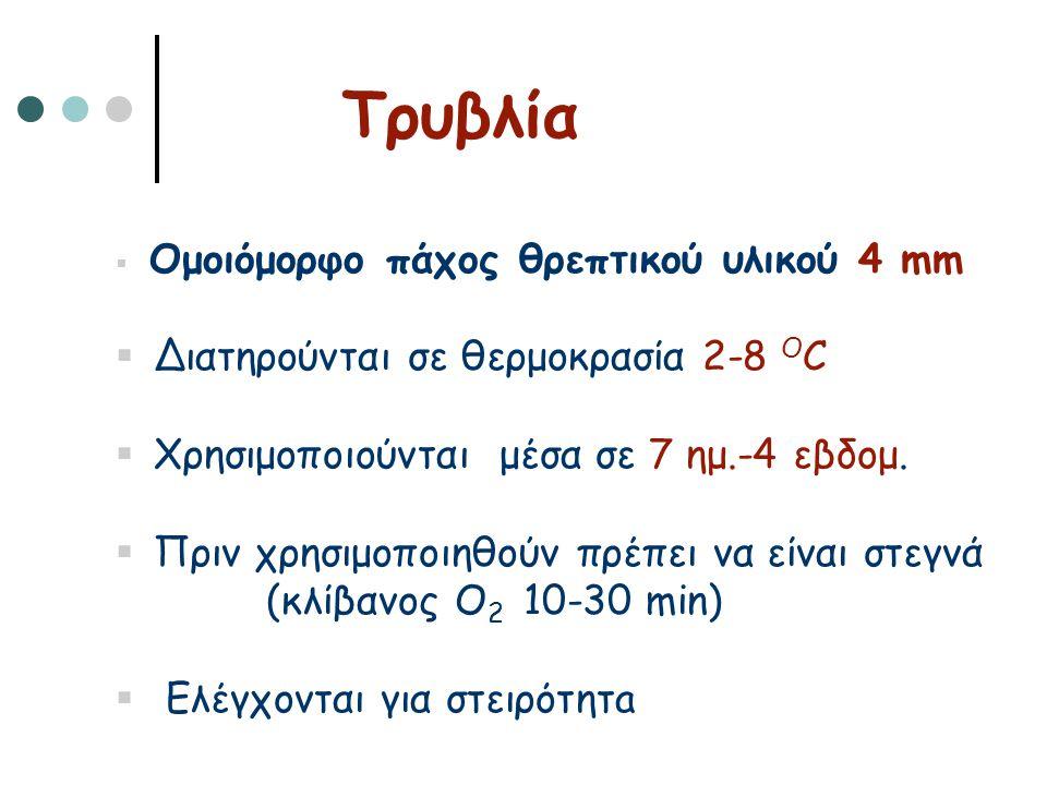 Τρυβλία Διατηρούνται σε θερμοκρασία 2-8 ΟC