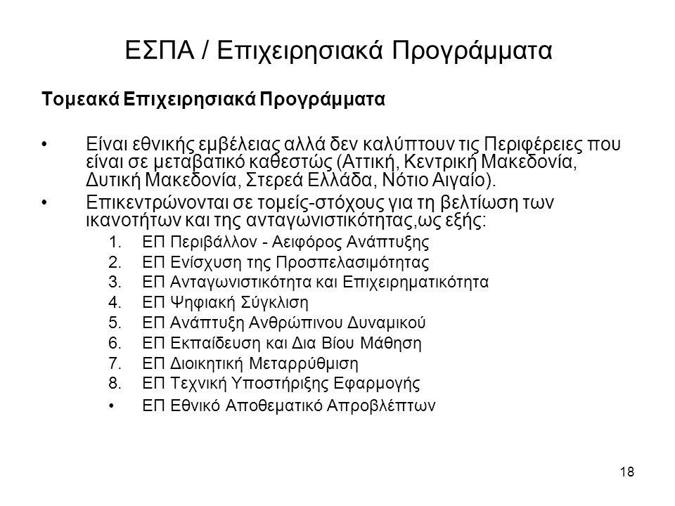 ΕΣΠΑ / Επιχειρησιακά Προγράμματα