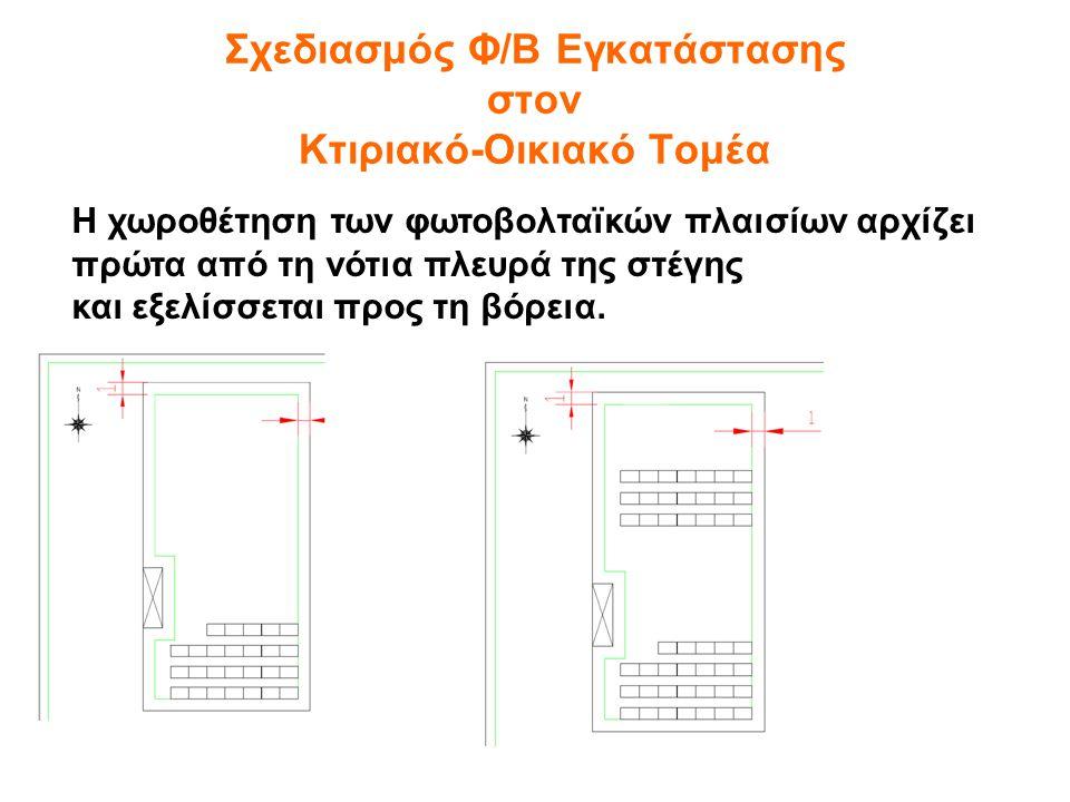 Σχεδιασμός Φ/Β Εγκατάστασης στον Κτιριακό-Οικιακό Τομέα