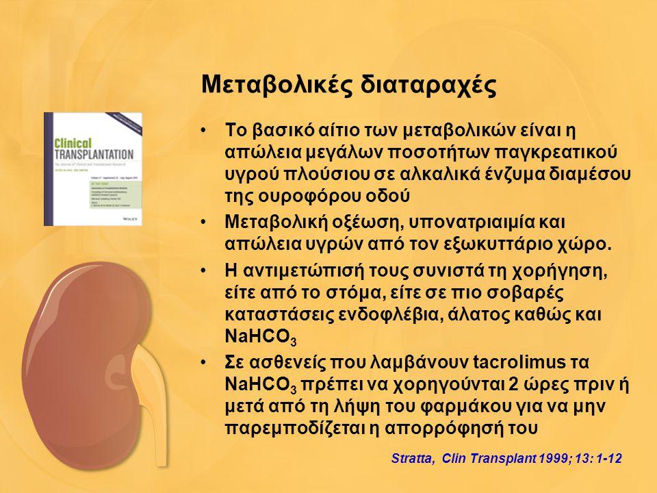 Μεταβολικές διαταραχές