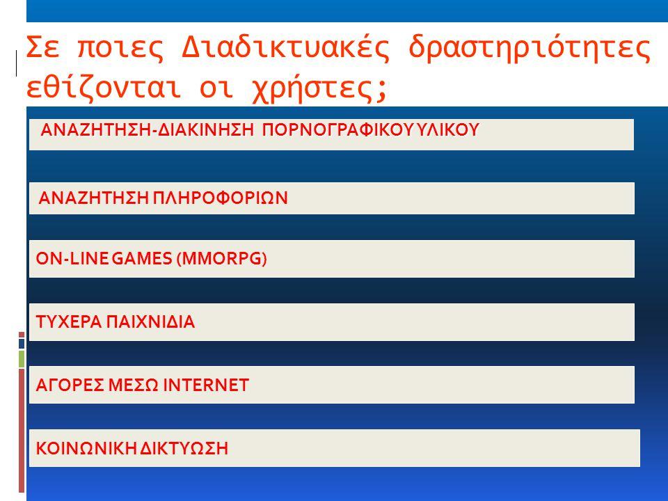Σε ποιες Διαδικτυακές δραστηριότητες εθίζονται οι χρήστες;
