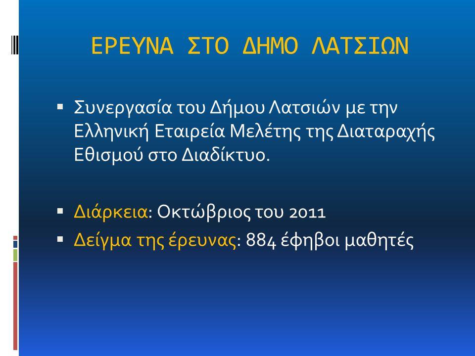 ΕΡΕΥΝΑ ΣΤΟ ΔΗΜΟ ΛΑΤΣΙΩΝ