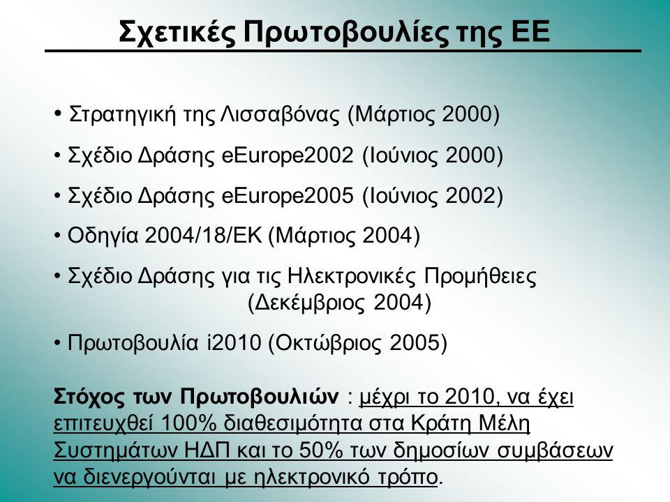 Σχετικές Πρωτοβουλίες της ΕΕ