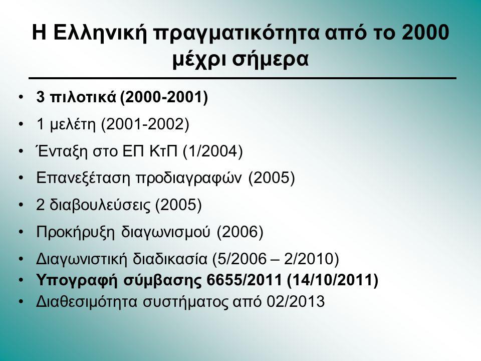 Η Ελληνική πραγματικότητα από το 2000 μέχρι σήμερα