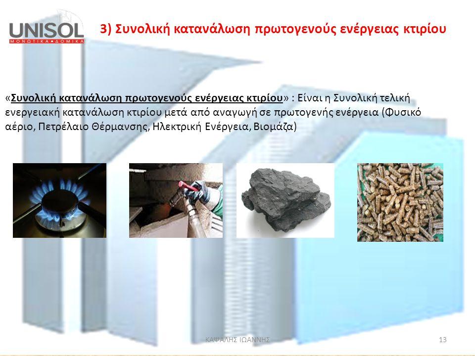 3) Συνολική κατανάλωση πρωτογενούς ενέργειας κτιρίου