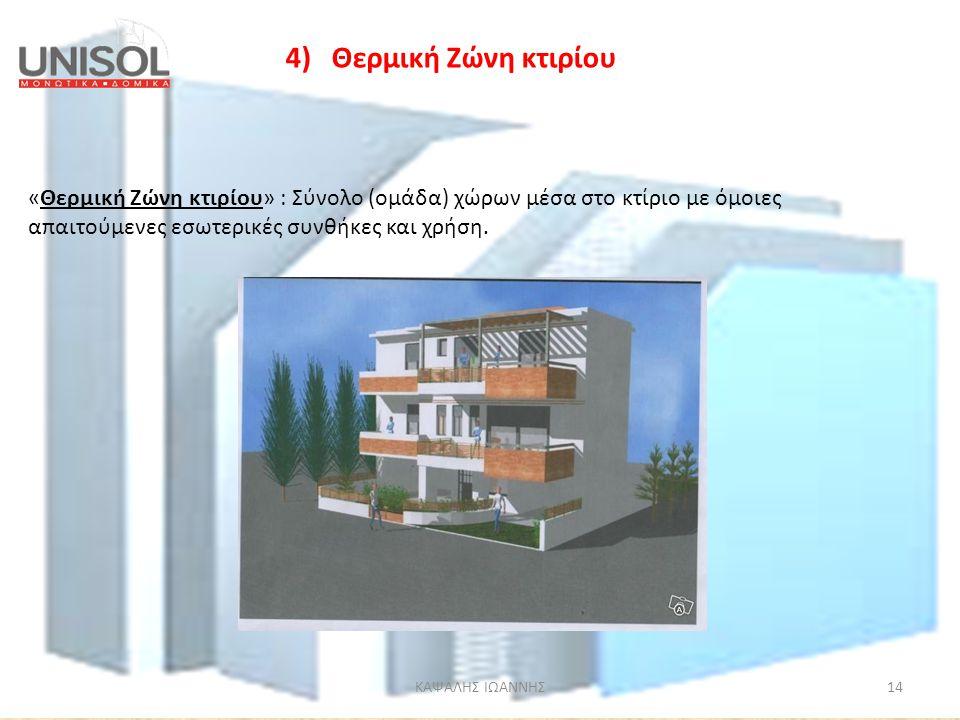 4) Θερμική Ζώνη κτιρίου «Θερμική Ζώνη κτιρίου» : Σύνολο (ομάδα) χώρων μέσα στο κτίριο με όμοιες απαιτούμενες εσωτερικές συνθήκες και χρήση.