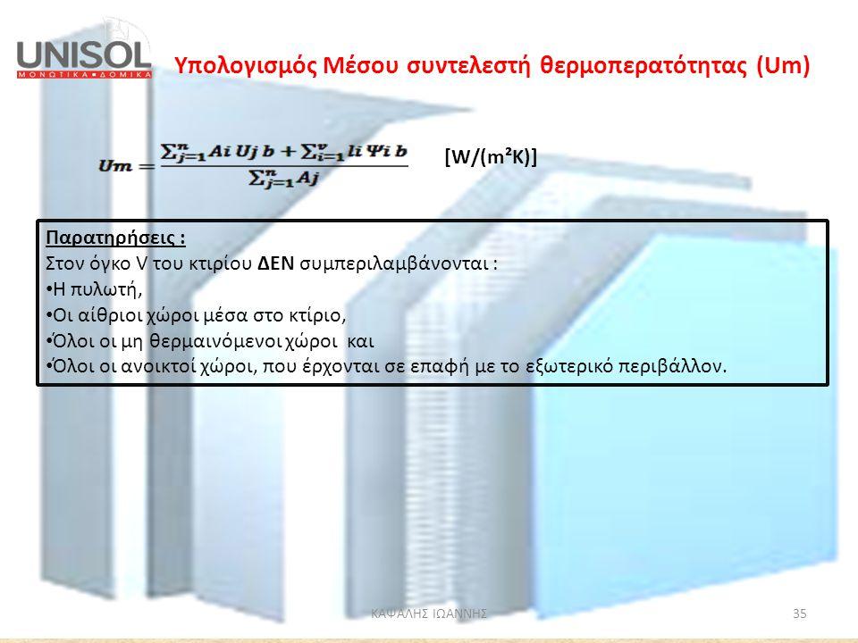 Υπολογισμός Μέσου συντελεστή θερμοπερατότητας (Um)