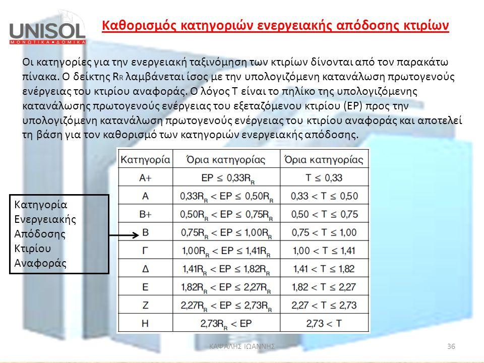 Καθορισμός κατηγοριών ενεργειακής απόδοσης κτιρίων
