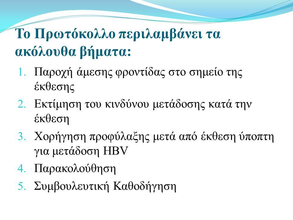 Το Πρωτόκολλο περιλαμβάνει τα ακόλουθα βήματα: