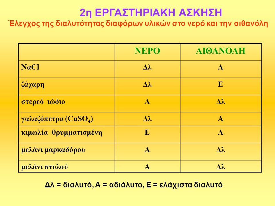 ΝΕΡΟ ΑΙΘΑΝΟΛΗ 2η ΕΡΓΑΣΤΗΡΙΑΚΗ ΑΣΚΗΣΗ