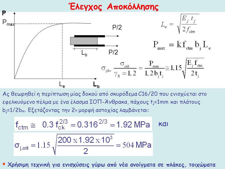 Έλεγχος Αποκόλλησης και P Pmax P/2 Le Lb