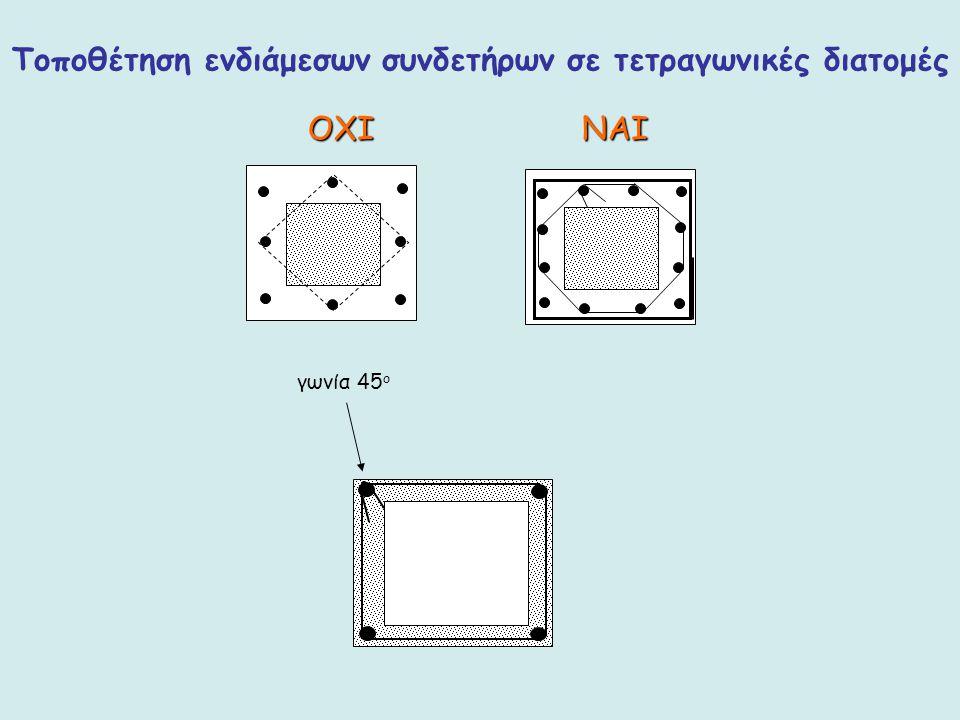 Τοποθέτηση ενδιάμεσων συνδετήρων σε τετραγωνικές διατομές