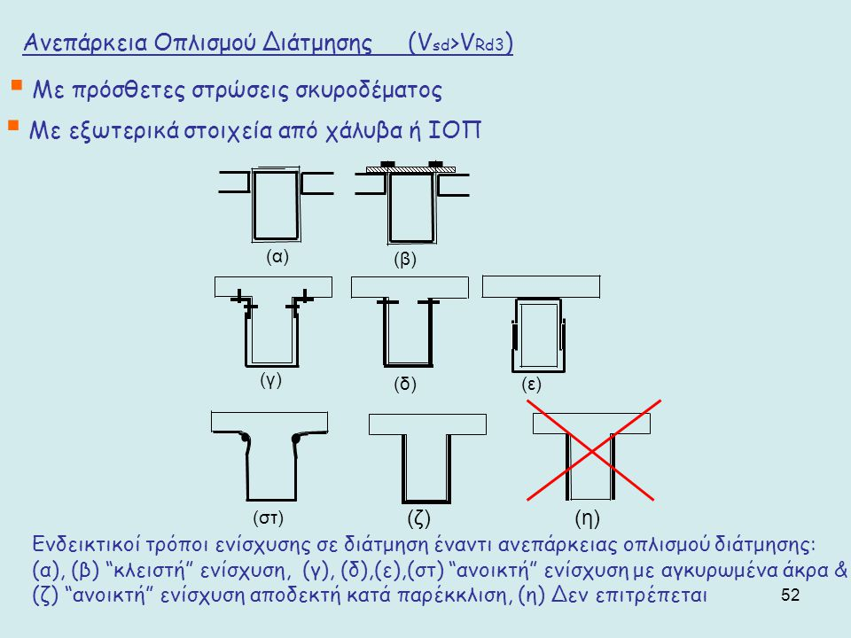 Ανεπάρκεια Οπλισμού Διάτμησης (Vsd>VRd3)